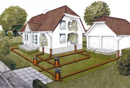 Характеристики труб для наружной канализации