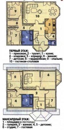 Комфортный дом для большой семьи