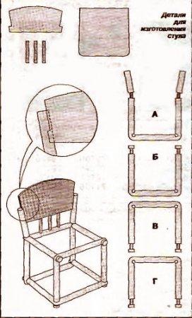 Мебель без гвоздей и клея